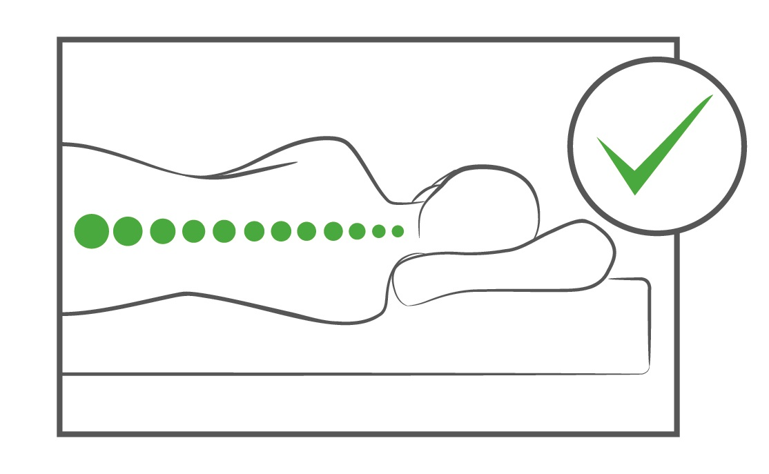 Mémoire de forme ergonomique