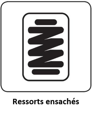 Ressorts%20ensach%C3%A9s%20-%20Sedac.png