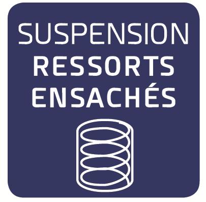 suspension ressorts ensachés.png